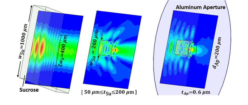 Finite Element Modeling of Near field optics
